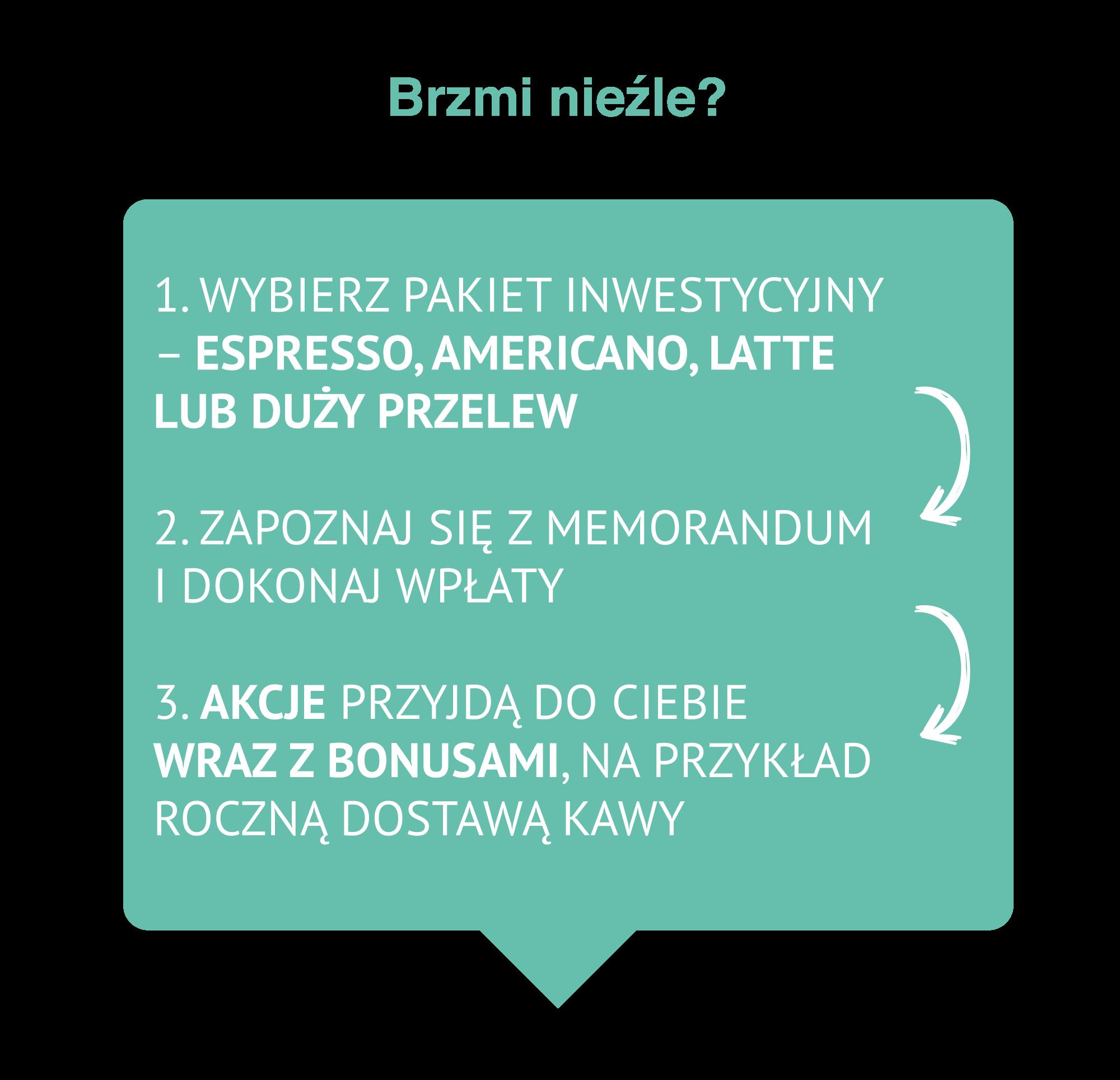 Pakiety inwestorskie Etno Cafe