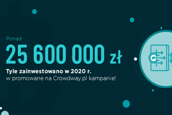 Mocne liczby na naszej platformie w 2020 r.